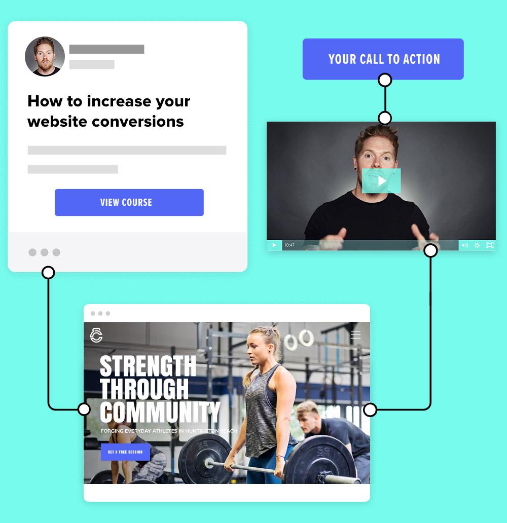 Fitness Websites | Personal Training Websites | Startup Active